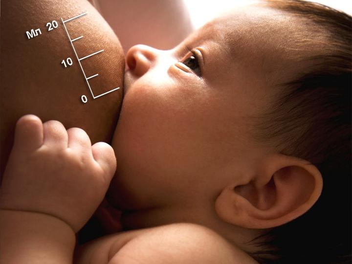 Женское молоко течет и брызгает из груди